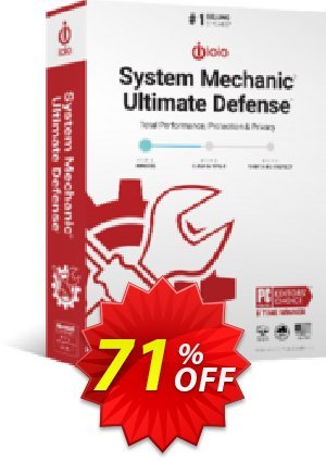 System Mechanic Ultimate Defense Coupon BOX