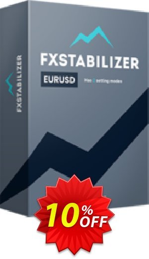 FXStabilizer EURUSD Coupon BOX